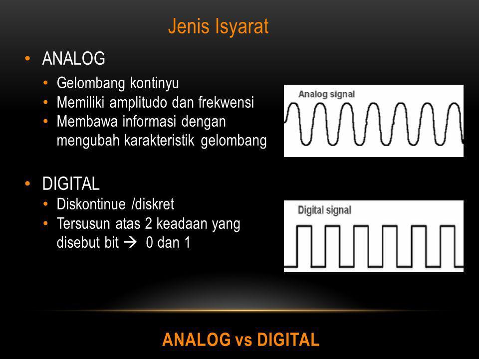 ANALOG vs DIGITAL Jenis Isyarat ANALOG Gelombang kontinyu Memiliki amplitudo dan frekwensi Membawa informasi dengan mengubah karakteristik gelombang D