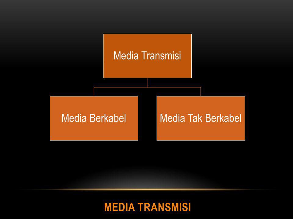 MEDIA TRANSMISI BERKABEL Kabel Twisted Pair / Kabel Pasangan Terpilin Unshielded Twisted Pair Shielded Twisted Pair