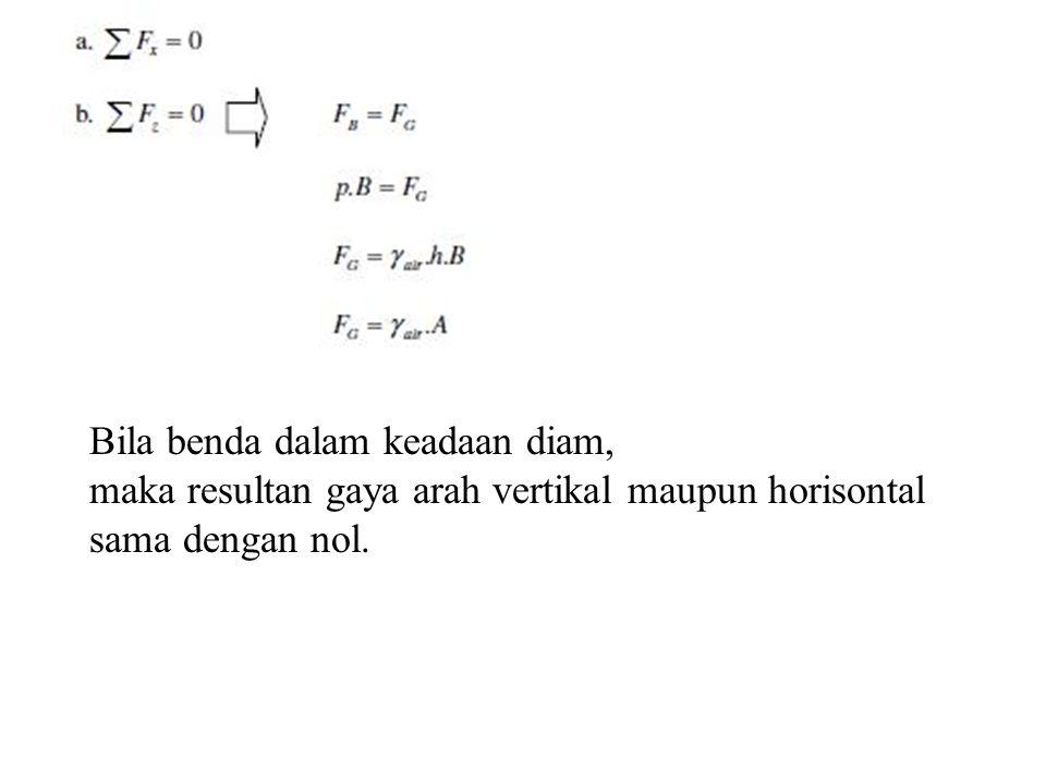 Bila benda dalam keadaan diam, maka resultan gaya arah vertikal maupun horisontal sama dengan nol.