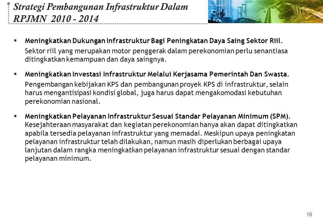 Strategi Pembangunan Infrastruktur Dalam RPJMN 2010 - 2014  Meningkatkan Dukungan Infrastruktur Bagi Peningkatan Daya Saing Sektor Riil. Sektor riil