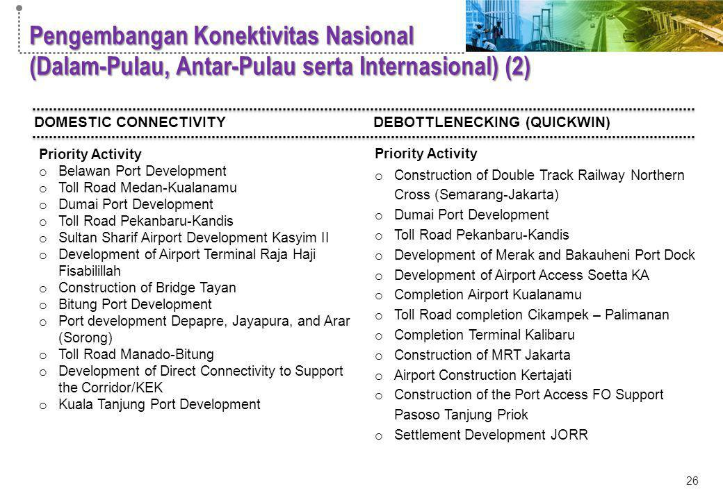 DOMESTIC CONNECTIVITY Priority Activity o Belawan Port Development o Toll Road Medan-Kualanamu o Dumai Port Development o Toll Road Pekanbaru-Kandis o