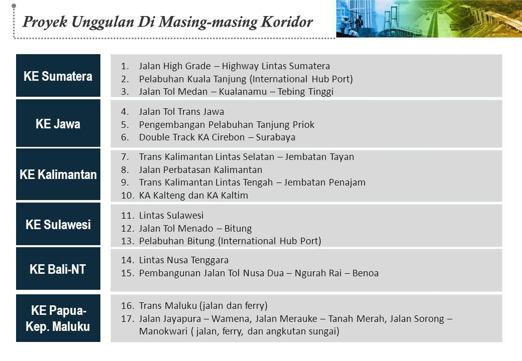 Proyek Unggulan Di Masing-masing Koridor KE Sumatera 1.Jalan High Grade – Highway Lintas Sumatera 2.Pelabuhan Kuala Tanjung (International Hub Port) 3