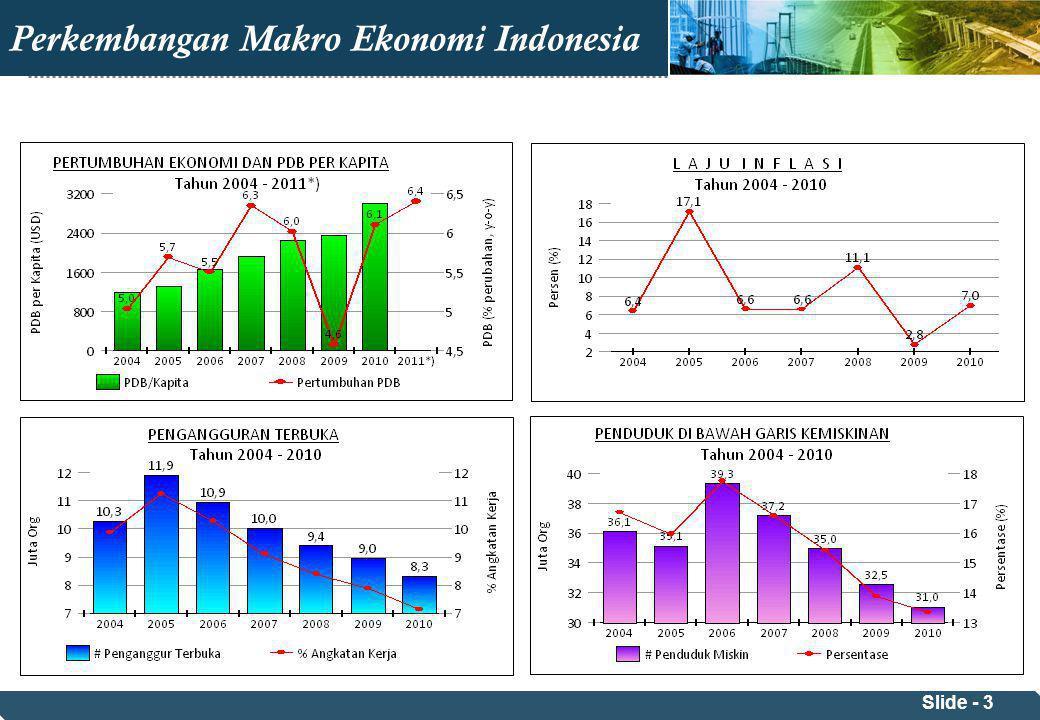 RPJM 1 (2005 – 2009) Menata kembali NKRI, membangun Indonesia yang aman dan damai, yang adil dan demokratis dengan tingkat kesejahteraan yang lebih baik INFRASTRUKTUR:  Mendorong pertumbuhan ekonomi melalui penciptaan iklim yg lebih kondusif, termasuk membaiknya infrastruktur.