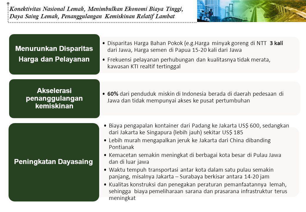 Konektivitas Nasional Lemah, Menimbulkan Ekonomi Biaya Tinggi, Daya Saing Lemah, Penanggulangan Kemiskinan Relatif Lambat Disparitas Harga Bahan Pokok