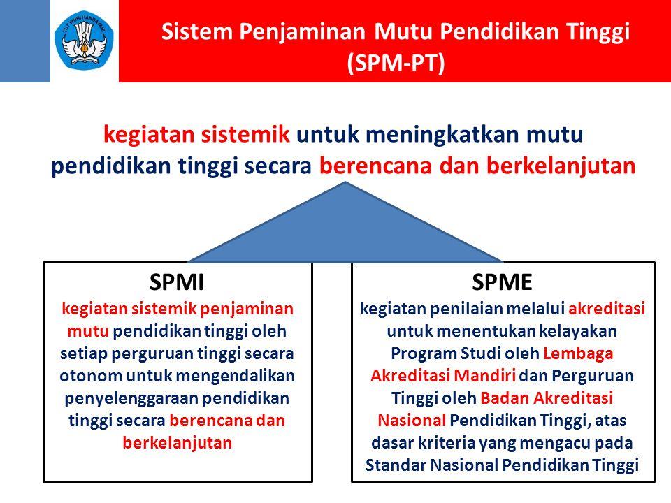kegiatan sistemik untuk meningkatkan mutu pendidikan tinggi secara berencana dan berkelanjutan Sistem Penjaminan Mutu Pendidikan Tinggi (SPM-PT) SPMI