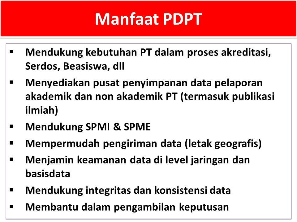 Manfaat PDPT  Mendukung kebutuhan PT dalam proses akreditasi, Serdos, Beasiswa, dll  Menyediakan pusat penyimpanan data pelaporan akademik dan non a
