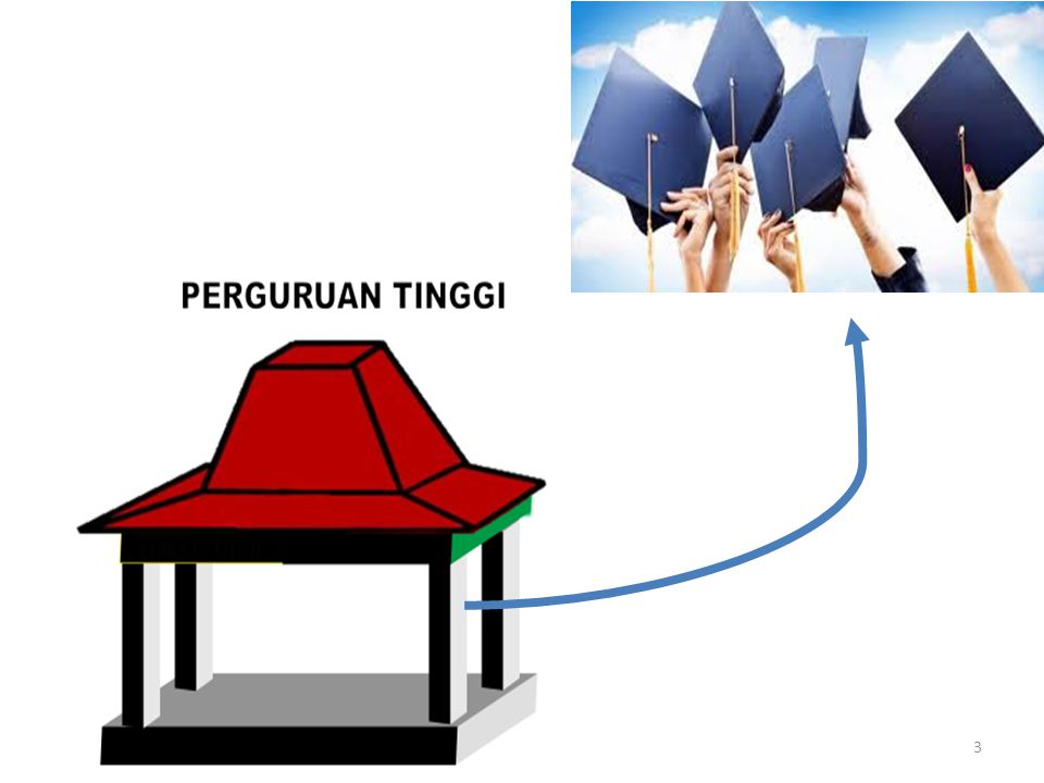 PAYUNG HUKUM UU No 20 tahun 2013 tentang Sistem Pendidikan Nasional UU No 14 tahun 2005 tentang Guru dan Dosen UU No 12 tahun tentang Pendidikan tinggi