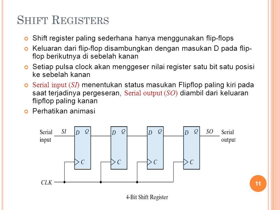 S HIFT R EGISTERS Shift register paling sederhana hanya menggunakan flip-flops Keluaran dari flip-flop disambungkan dengan masukan D pada flip- flop b