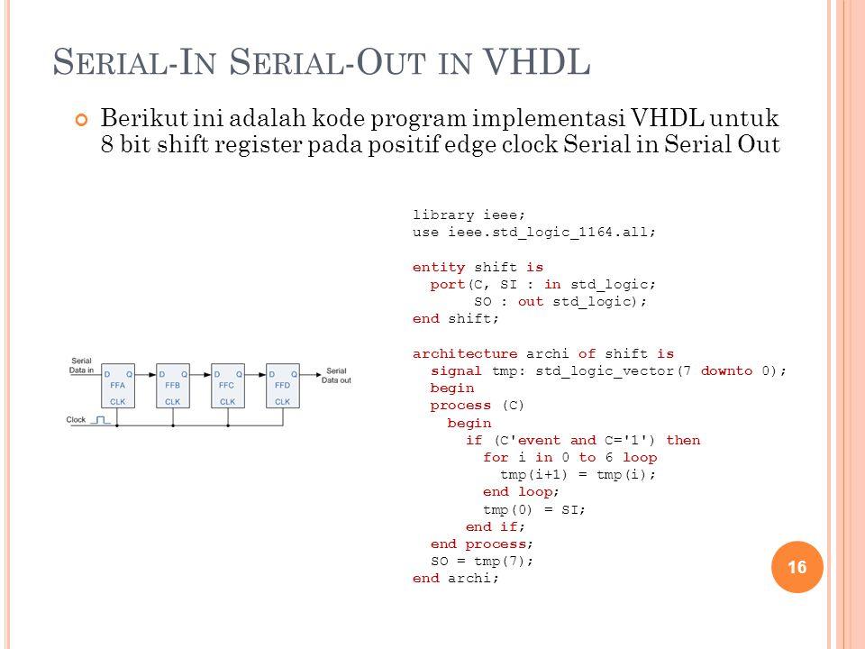 S ERIAL -I N S ERIAL -O UT IN VHDL Berikut ini adalah kode program implementasi VHDL untuk 8 bit shift register pada positif edge clock Serial in Seri