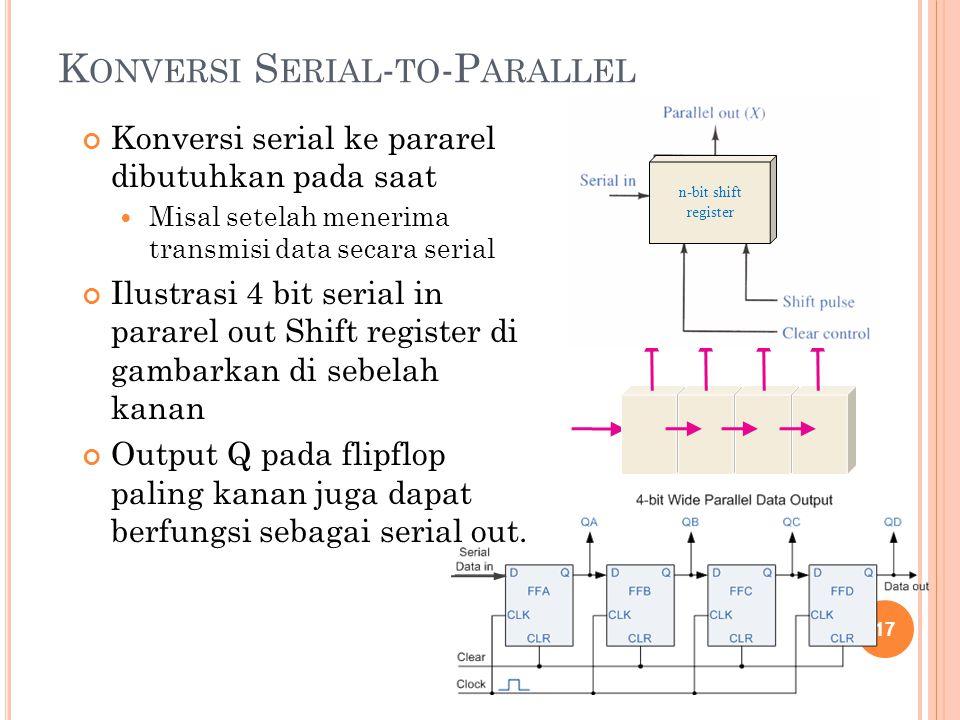 K ONVERSI S ERIAL - TO -P ARALLEL Konversi serial ke pararel dibutuhkan pada saat Misal setelah menerima transmisi data secara serial Ilustrasi 4 bit
