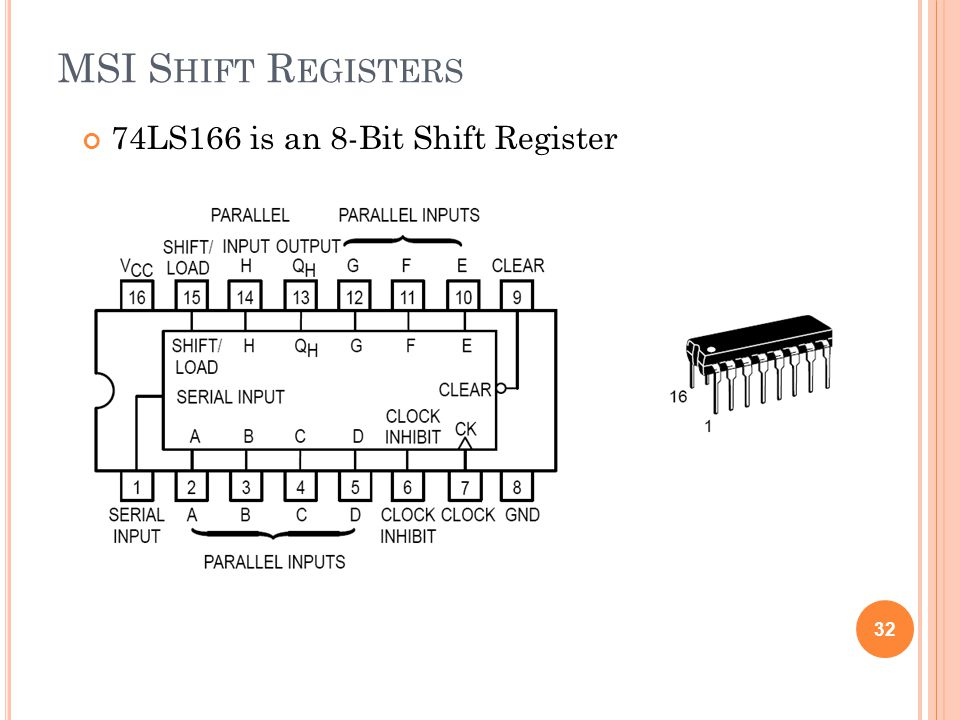 MSI S HIFT R EGISTERS 74LS166 is an 8-Bit Shift Register 32