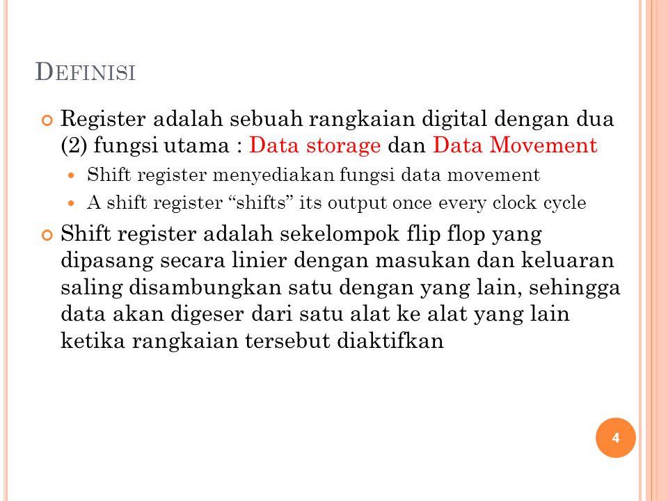 D EFINISI Register adalah sebuah rangkaian digital dengan dua (2) fungsi utama : Data storage dan Data Movement Shift register menyediakan fungsi data
