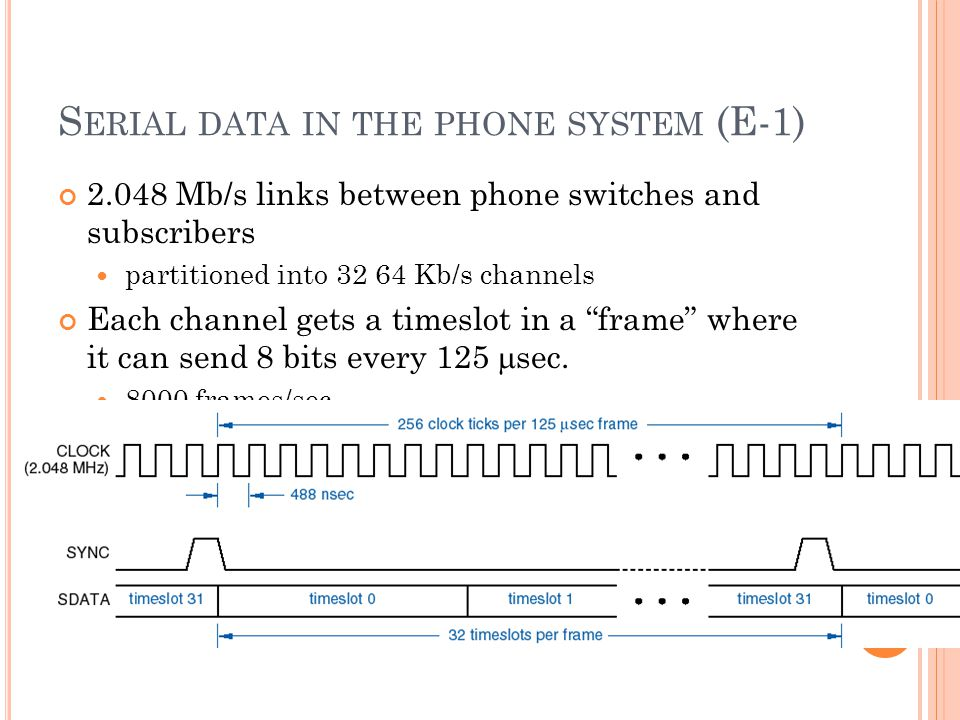 S ERIAL DATA IN THE PHONE SYSTEM (E-1) 2.048 Mb/s links between phone switches and subscribers partitioned into 32 64 Kb/s channels Each channel gets