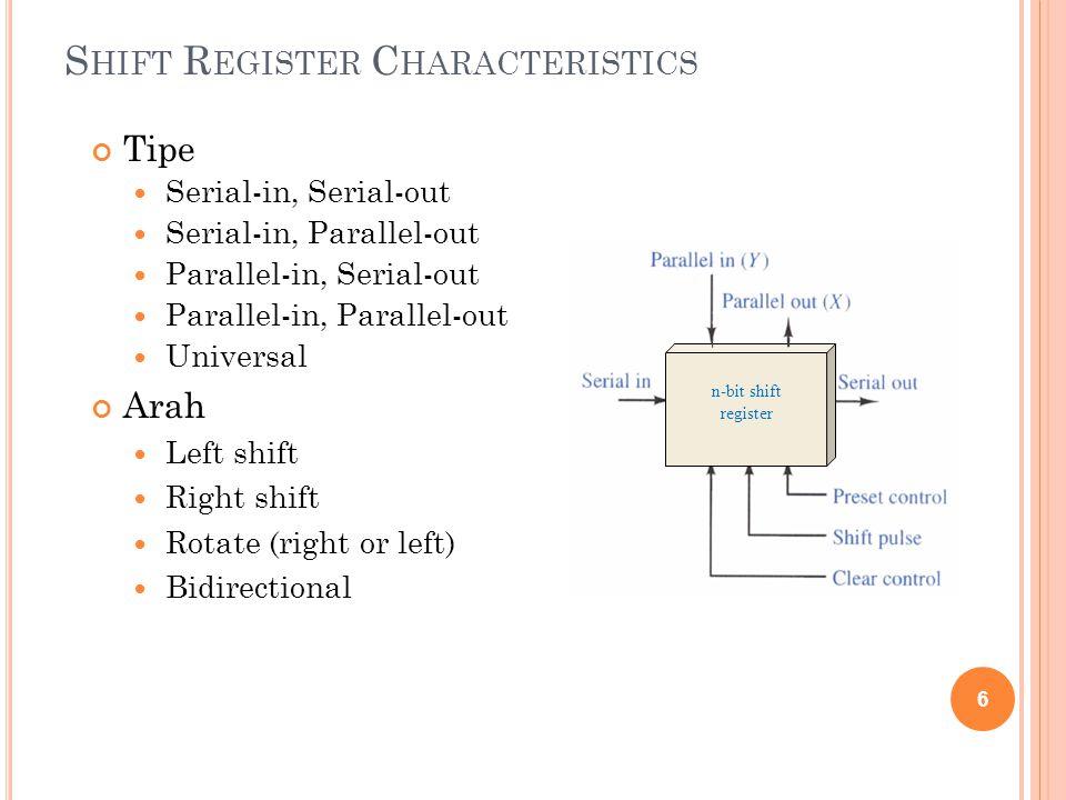 D ATA M OVEMENT Bit – bit dalam shift register dapat digeser sesuai gambar dibawah ini 7