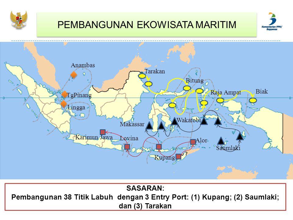 PEMBANGUNAN EKOWISATA MARITIM SASARAN: Pembangunan 38 Titik Labuh dengan 3 Entry Port: (1) Kupang; (2) Saumlaki; dan (3) Tarakan Kupang Saumlaki Karim