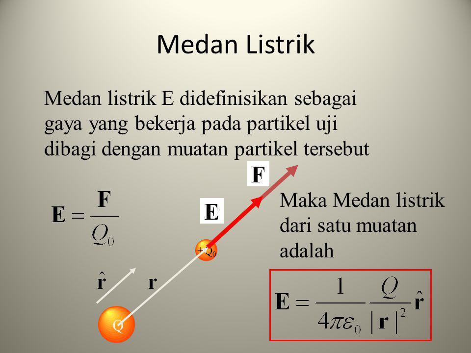 """Fisikawan tidak suka memilih konsep """"aksi pada suatu jarak"""" Mereka lebih suka memilih medan yang dihasilkan objek dan objek lain berinteraksi denganny"""