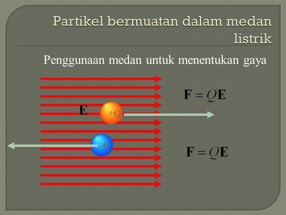 Medan Listrik dari satu muatan + +Q 0 Catatan: Medan listrik terdefinisi di semua tempat, meski tidak ada muatan di sana.