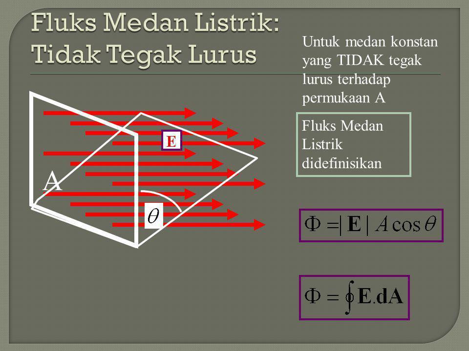 Untuk medan konstan tegak lurus permukaan A A Fluks Medan Listrik didefinisikan :