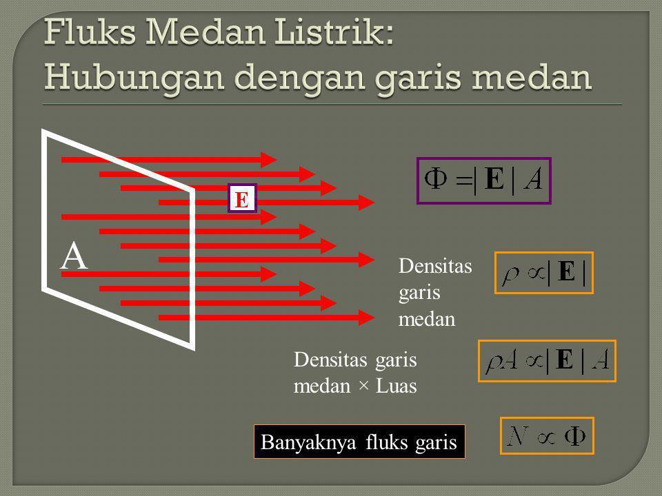 Untuk medan konstan yang TIDAK tegak lurus terhadap permukaan A Fluks Medan Listrik didefinisikan A