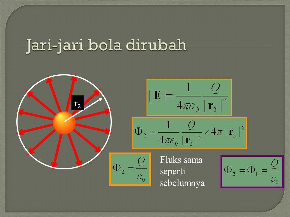 r1r1 Medan listrik sekitar muatan titik Fluks pada bola adalah E × Luas Area E Dihilangkan diperoleh