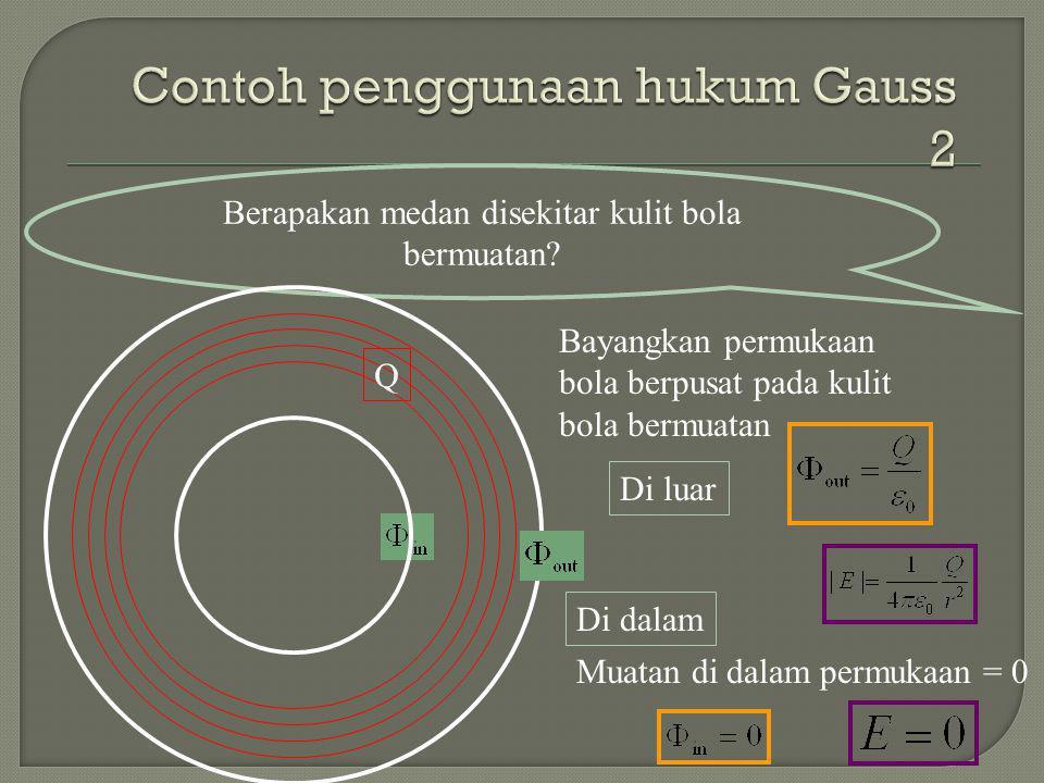 oh tidak! Saya lupa hukum coulomb! r2r2 Q Tidak masalah, saya ingat hukum Gauss Dengan simetri E adalah  terhadap permukaan Bayangkan permukaan bola