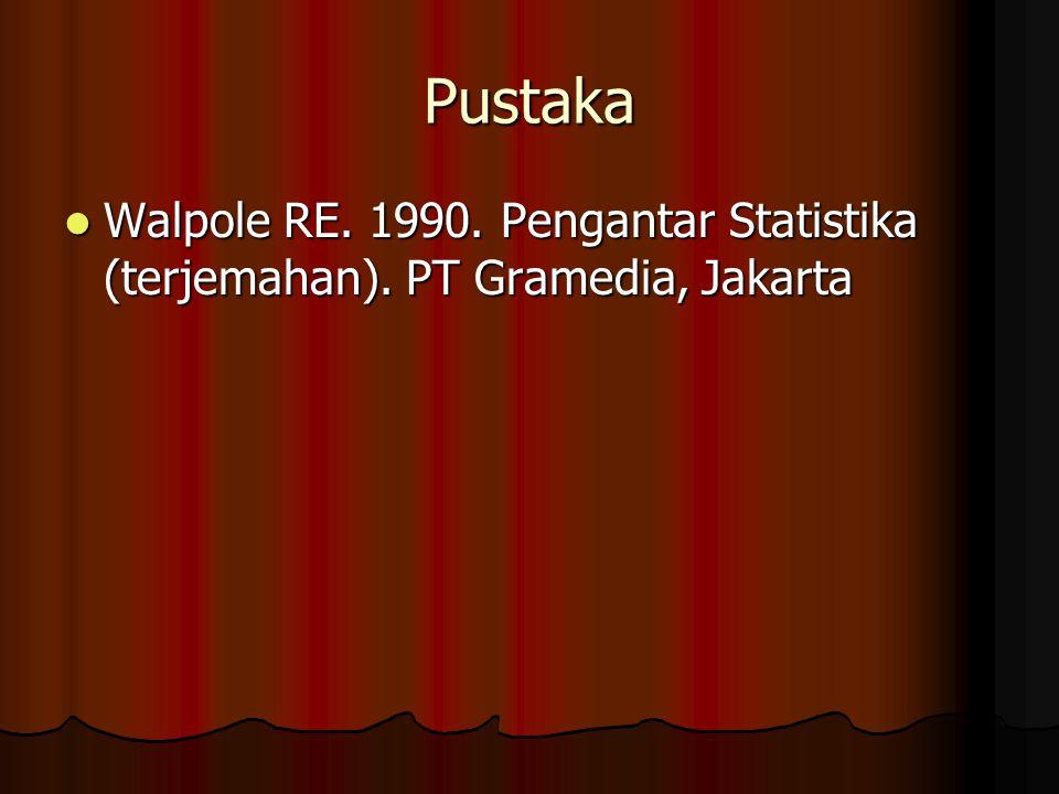 Pustaka Walpole RE. 1990. Pengantar Statistika (terjemahan).