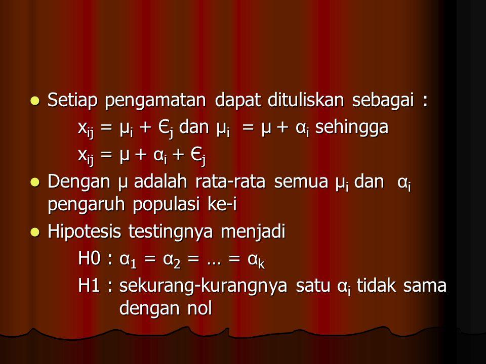 Setiap pengamatan dapat dituliskan sebagai : Setiap pengamatan dapat dituliskan sebagai : x ij = µ i + Є j dan µ i = µ + α i sehingga x ij = µ + α i + Є j Dengan µ adalah rata-rata semua µ i dan α i pengaruh populasi ke-i Dengan µ adalah rata-rata semua µ i dan α i pengaruh populasi ke-i Hipotesis testingnya menjadi Hipotesis testingnya menjadi H0 : α 1 = α 2 = … = α k H1 : sekurang-kurangnya satu α i tidak sama dengan nol