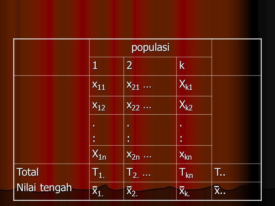 populasi 12k x 11 x 21 … X k1 x 12 x 22 … X k2.:.:.: X 1n x 2n … x kn Total Nilai tengah T 1.