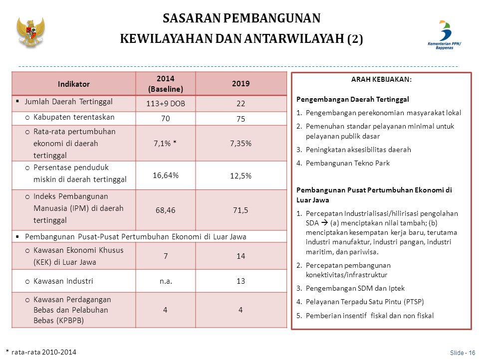 Indikator 2014 (Baseline) 2019  Jumlah Daerah Tertinggal 113+9 DOB22 o Kabupaten terentaskan 70 75 o Rata-rata pertumbuhan ekonomi di daerah tertingg
