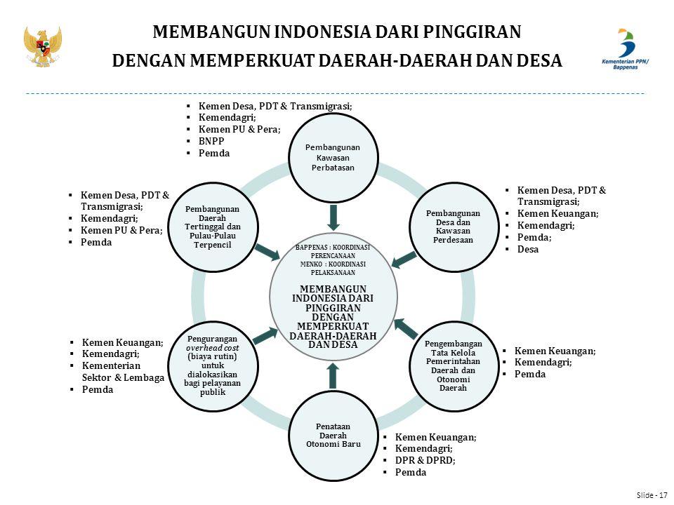 MEMBANGUN INDONESIA DARI PINGGIRAN DENGAN MEMPERKUAT DAERAH-DAERAH DAN DESA Slide - 17  Kemen Keuangan;  Kemendagri;  Kementerian Sektor & Lembaga