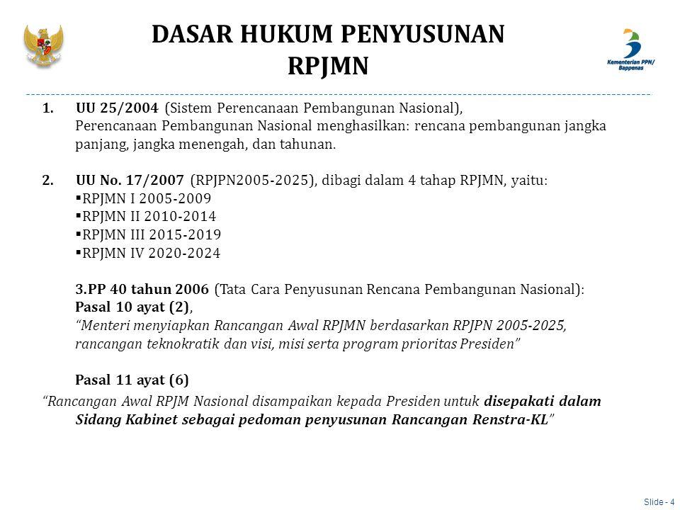 DASAR HUKUM PENYUSUNAN RPJMN 1.UU 25/2004 (Sistem Perencanaan Pembangunan Nasional), Perencanaan Pembangunan Nasional menghasilkan: rencana pembanguna