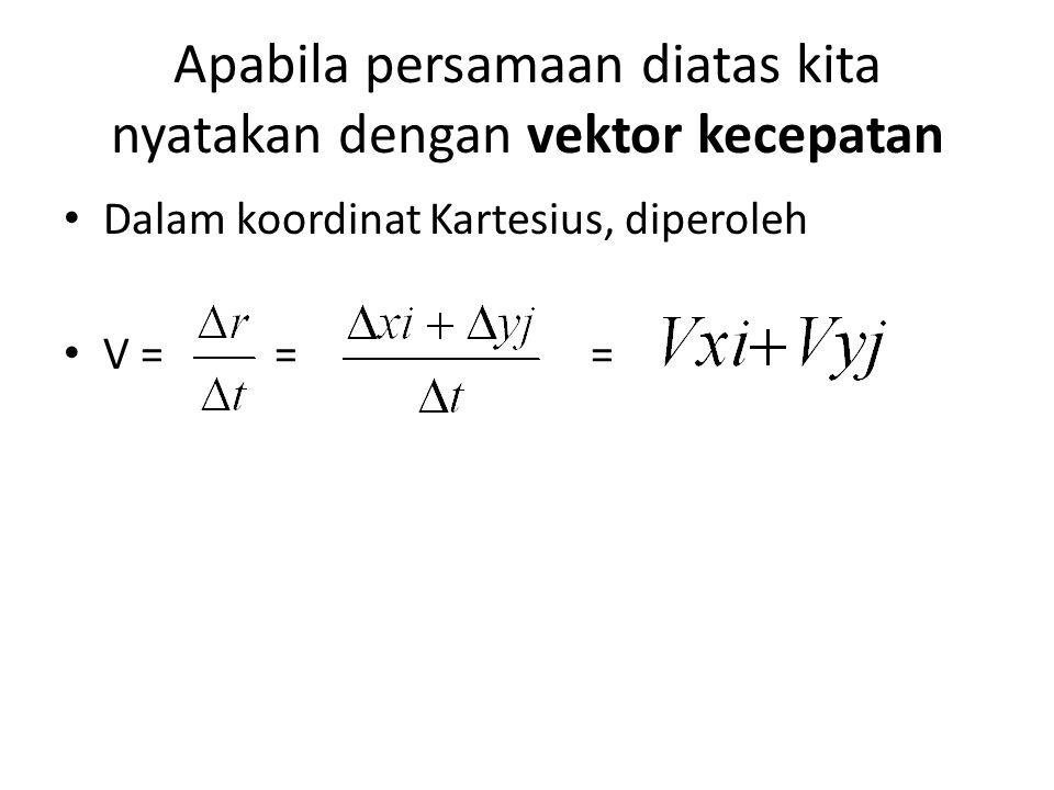 Perhatikan tayangan tadi Sebuah titik bergerak dari titik A ke titik B selama selang waktu ∆t. Perpindahan yg dialami titik tersebut AB = ∆r Jika vekt
