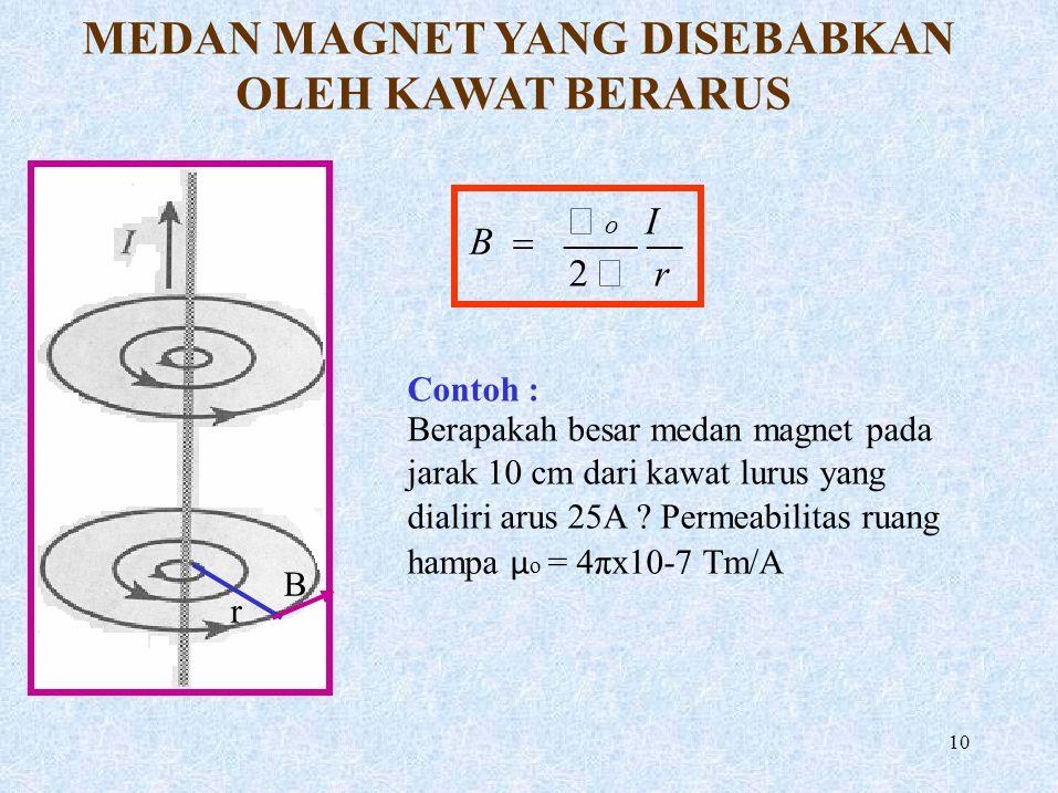 10 MEDAN MAGNET YANG DISEBABKAN OLEH KAWAT BERARUS  o I 2  r B  r B Contoh : Berapakah besar medan magnet pada jarak 10 cm dari kawat lurus yan