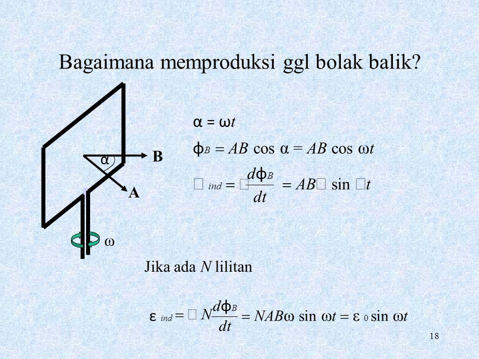dφBdφB  ind  −  AB  sin  t 18 φ B  AB cos α = AB cos ω t dt Bagaimana memproduksi ggl bolak balik? α = ω t A α B ω Jika ada N lilit