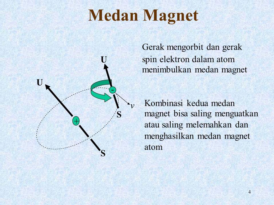 4 Medan Magnet Gerak mengorbit dan gerak spin elektron dalam atom menimbulkan medan magnet + - v S S U U Kombinasi kedua medan magnet bisa saling meng
