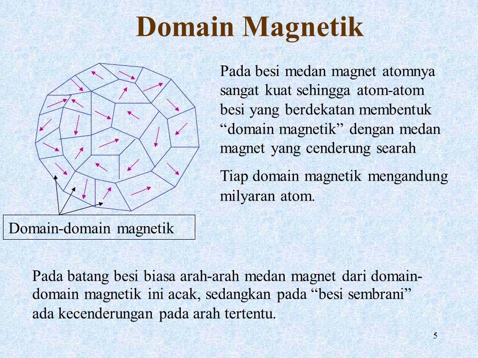 """Domain Magnetik Pada besi medan magnet atomnya sangat kuat sehingga atom-atom besi yang berdekatan membentuk """"domain magnetik"""" dengan medan magnet yan"""