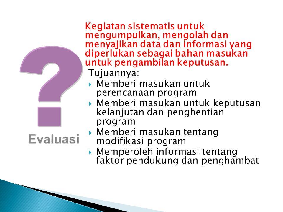 Kegiatan sistematis untuk mengumpulkan, mengolah dan menyajikan data dan informasi yang diperlukan sebagai bahan masukan untuk pengambilan keputusan.