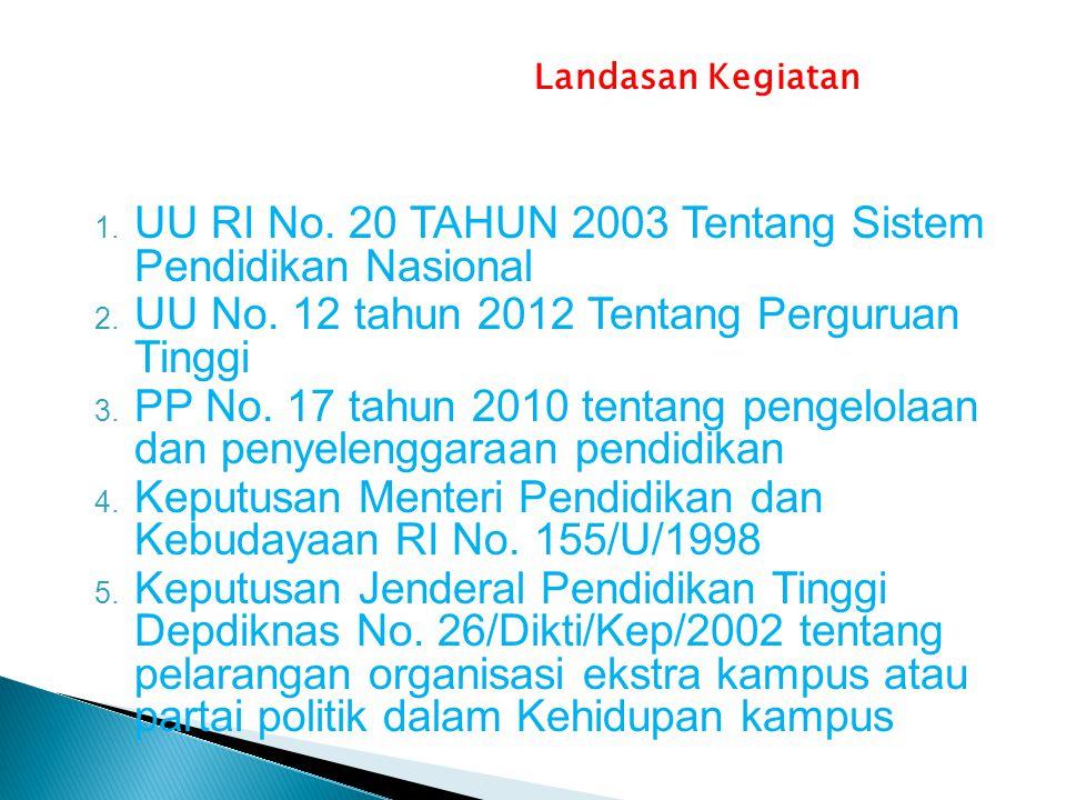1.UU RI No. 20 TAHUN 2003 Tentang Sistem Pendidikan Nasional 2.