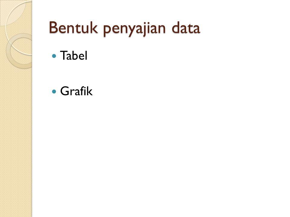Bentuk penyajian data Tabel Grafik