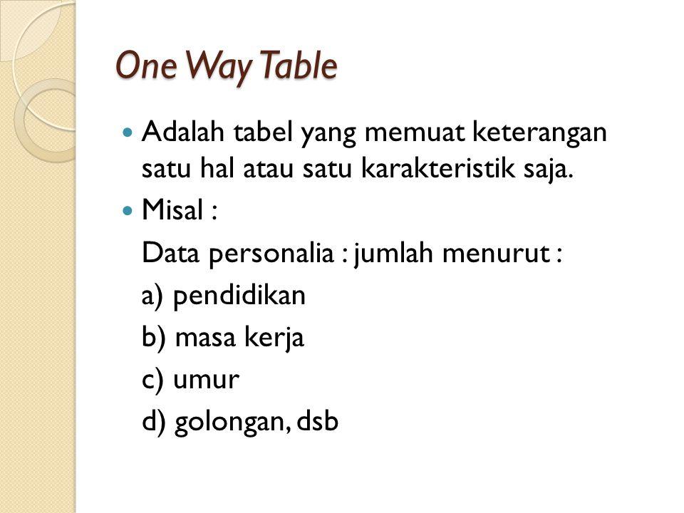 One Way Table Adalah tabel yang memuat keterangan satu hal atau satu karakteristik saja. Misal : Data personalia : jumlah menurut : a) pendidikan b) m