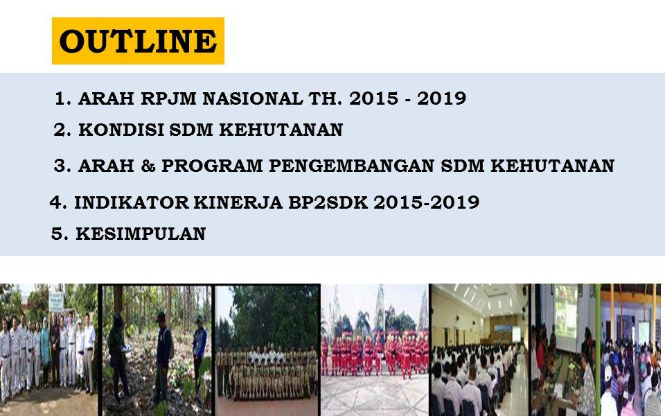 OUTLINE 1. ARAH RPJM NASIONAL TH. 2015 - 2019 3. ARAH & PROGRAM PENGEMBANGAN SDM KEHUTANAN 2. KONDISI SDM KEHUTANAN 4. INDIKATOR KINERJA BP2SDK 2015-2