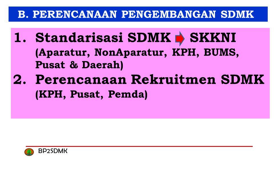 B. PERENCANAAN PENGEMBANGAN SDMK 1.Standarisasi SDMK SKKNI (Aparatur, NonAparatur, KPH, BUMS, Pusat & Daerah) 2.Perencanaan Rekruitmen SDMK (KPH, Pusa
