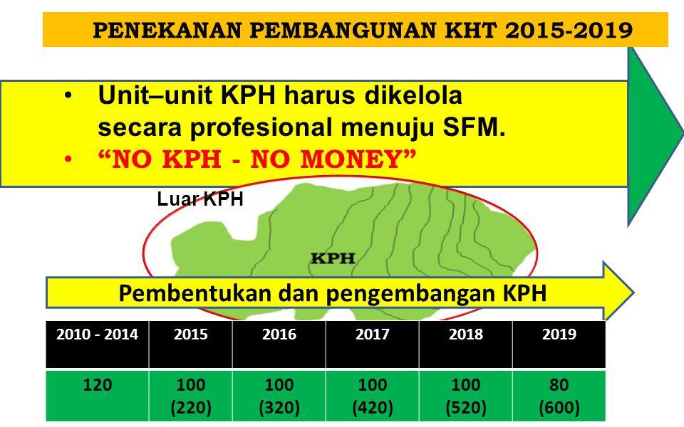 "PENEKANAN PEMBANGUNAN KHT 2015-2019 Unit–unit KPH harus dikelola secara profesional menuju SFM. ""NO KPH - NO MONEY"" Pembentukan dan pengembangan KPH 2"