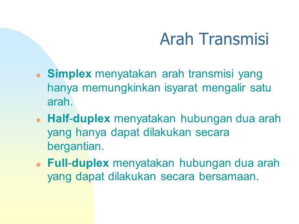 Arah Transmisi n Simplex menyatakan arah transmisi yang hanya memungkinkan isyarat mengalir satu arah. n Half-duplex menyatakan hubungan dua arah yang