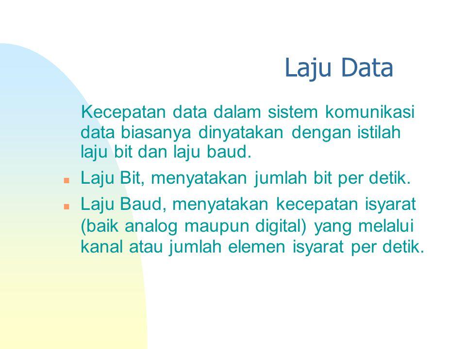 Laju Data Kecepatan data dalam sistem komunikasi data biasanya dinyatakan dengan istilah laju bit dan laju baud. n Laju Bit, menyatakan jumlah bit per