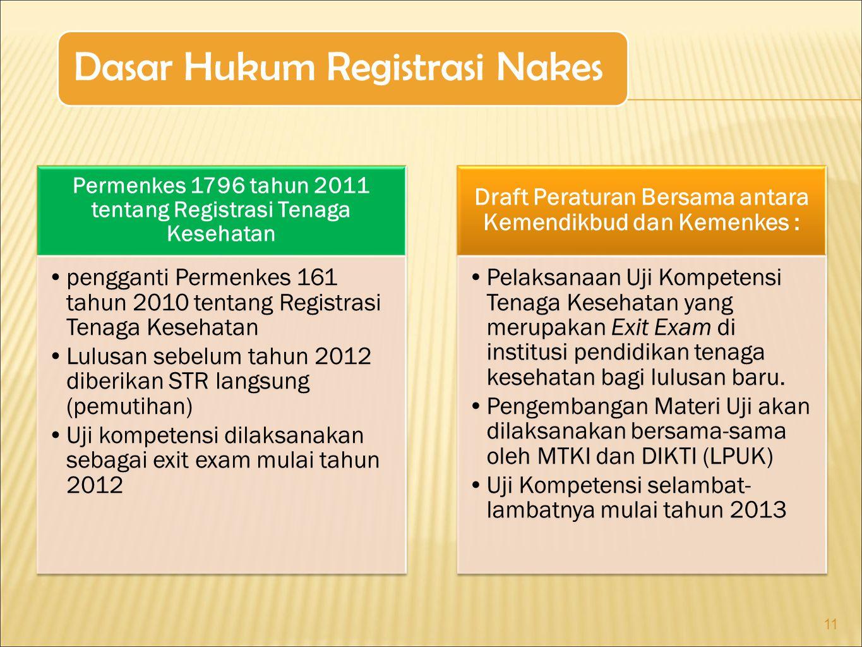 Dasar Hukum Registrasi Nakes Permenkes 1796 tahun 2011 tentang Registrasi Tenaga Kesehatan pengganti Permenkes 161 tahun 2010 tentang Registrasi Tenag