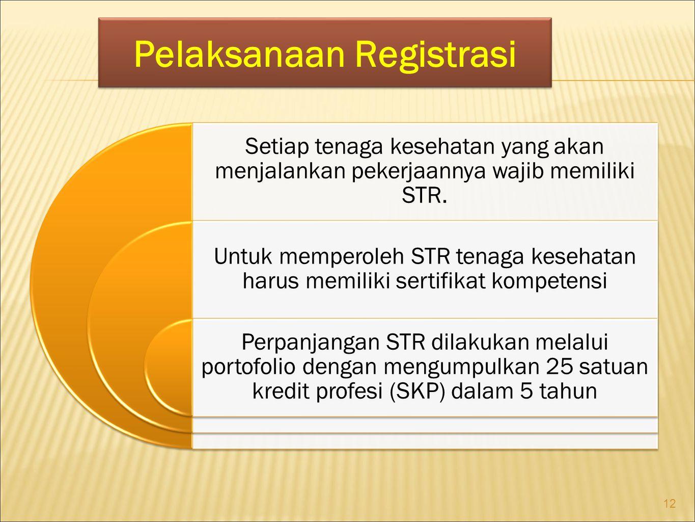 12 Setiap tenaga kesehatan yang akan menjalankan pekerjaannya wajib memiliki STR. Untuk memperoleh STR tenaga kesehatan harus memiliki sertifikat komp