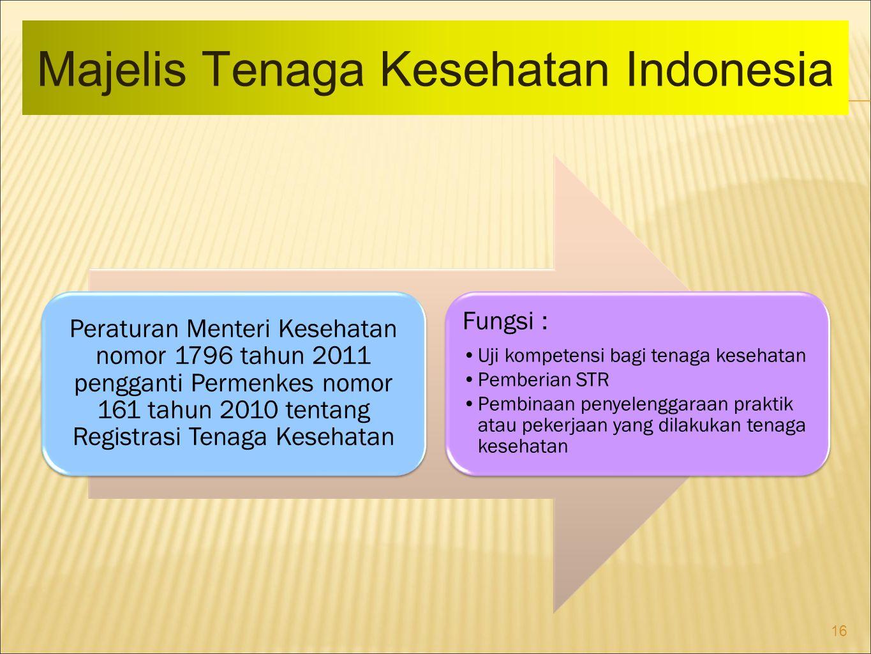 16 Majelis Tenaga Kesehatan Indonesia Peraturan Menteri Kesehatan nomor 1796 tahun 2011 pengganti Permenkes nomor 161 tahun 2010 tentang Registrasi Te