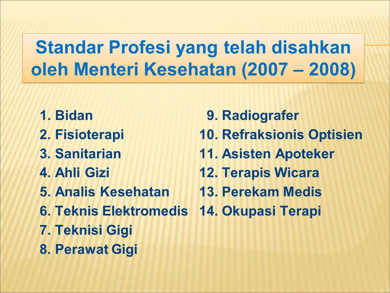 1.Fisikawan Medik 2.Ortotis Prostetis 3.Akupuntur Terapis 4.Perawat Anestesi 5.Ahli Epidemiologi 6.Apoteker 7.Psikologi Klinis 8.Promotor dan Pendidik Kesehatan 9.Entomolog Kesehatan Standar Profesi yang telah disusun (2009 – 2011)