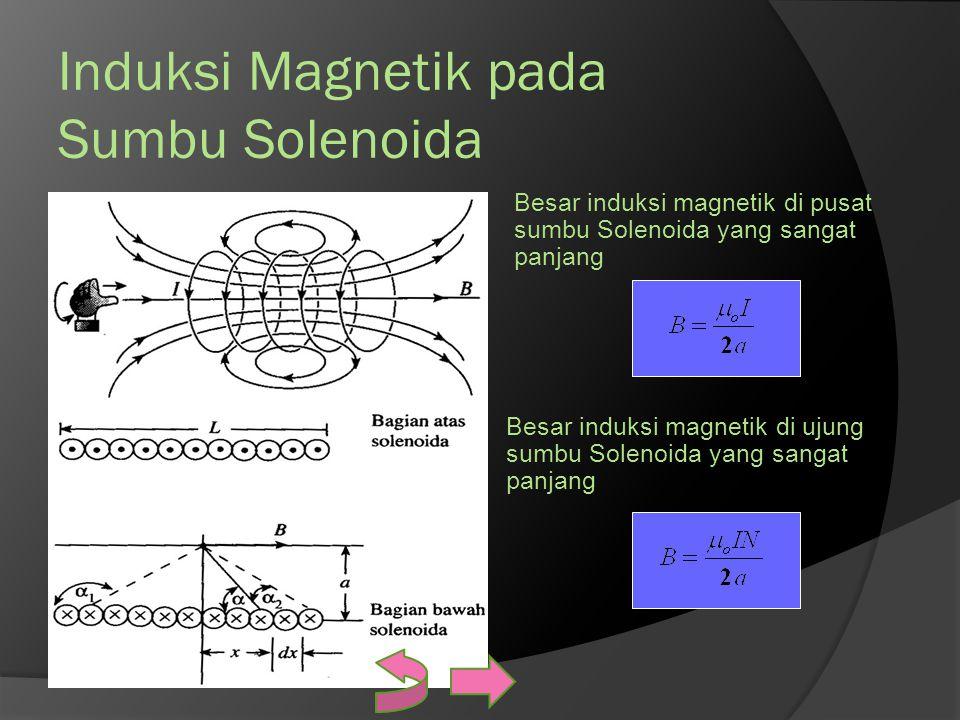 Induksi Magnetik pada Sumbu Solenoida Besar induksi magnetik di pusat sumbu Solenoida yang sangat panjang Besar induksi magnetik di ujung sumbu Soleno